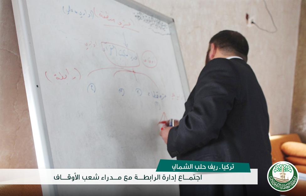 اجتماع إدارة رابطة العلماء السوريين مع مديري شعب الأوقاف في منطقة ريف حلب الشمالي والشرقي بحضور الإخوة المفتين الأتراك
